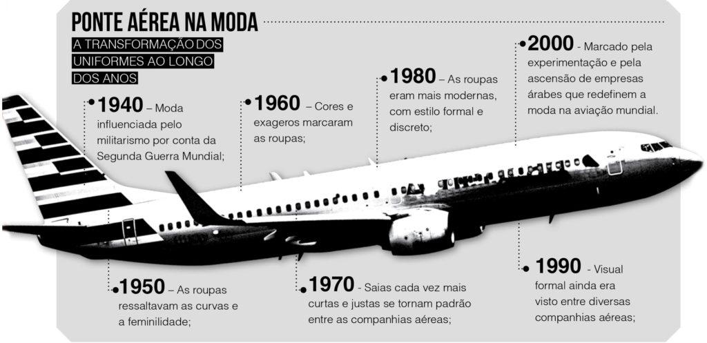 história dos comissários de bordo